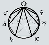 estrela7pontastriangulos